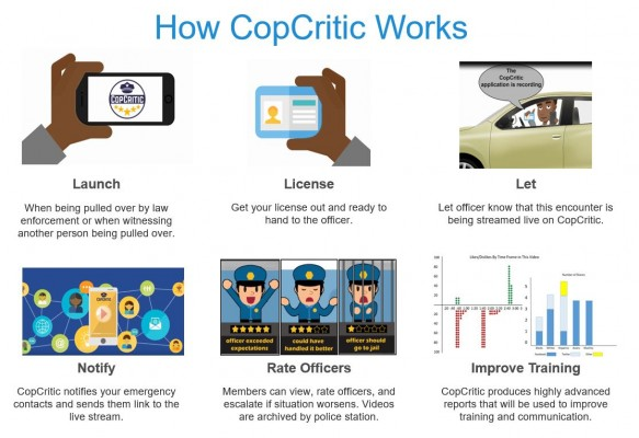 How Cop Critic Works