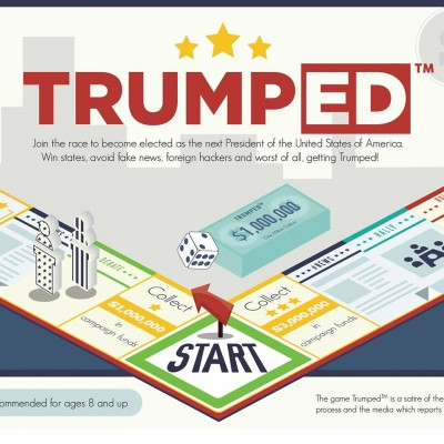 Trumped, the Board Game
