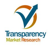 Nano-Particle Size Analysis Instrumentation in the Life Sciences Market Plan and Revenue to 2020