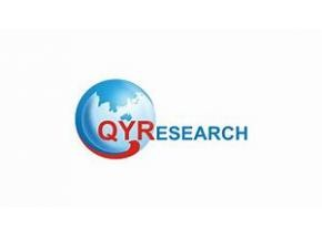 3D Coordinate Measuring Machines Market to Witness Robust Expansion by 2025