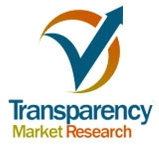 Busbar Market Growth 2016 – 2024 26