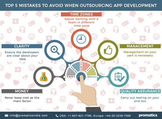 Top 5 Mistakes to Avoid When Outsourcing App Development
