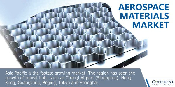 Aerospace Materials Market