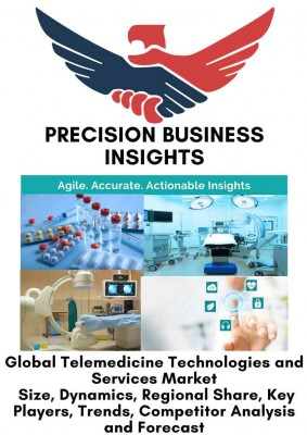 Telemedicine Technologies and Services Market
